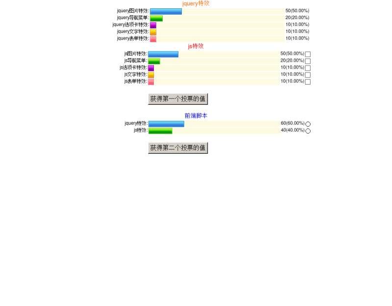 jquery进度条投票打分插件多个带动画进度条投票打分