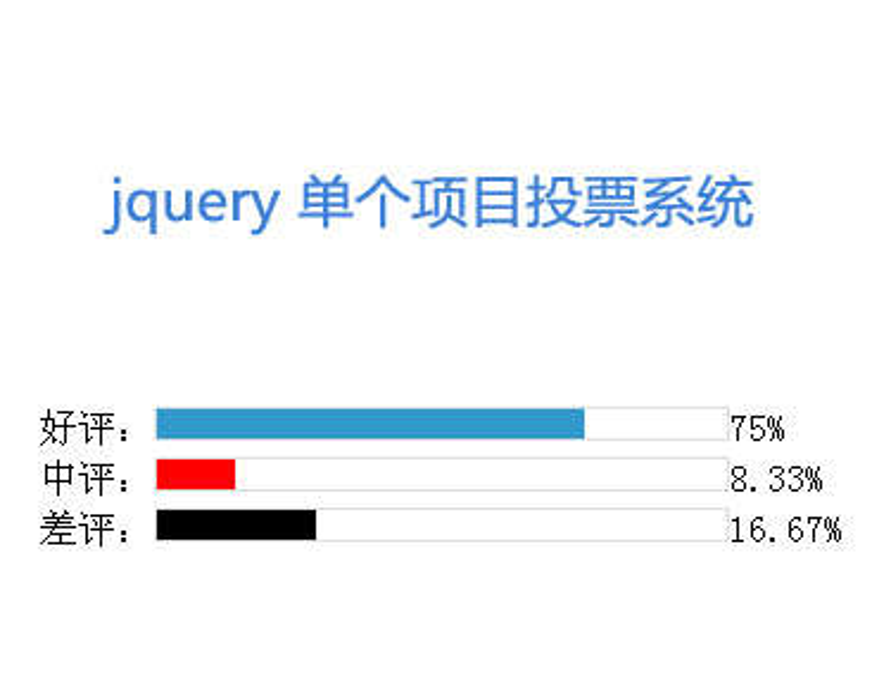 jquery progress bar进度条插件,投票进度条系统