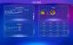 销售运营数据统计图表页面模板