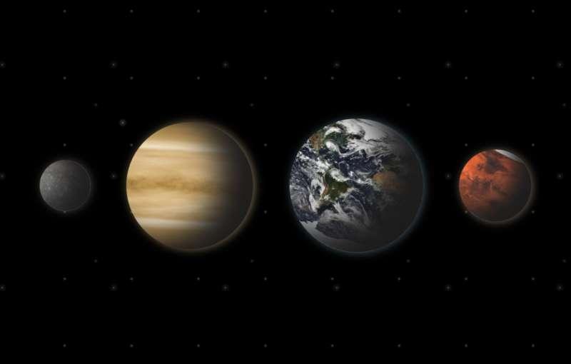 水星/金星/地球/火星动画特效