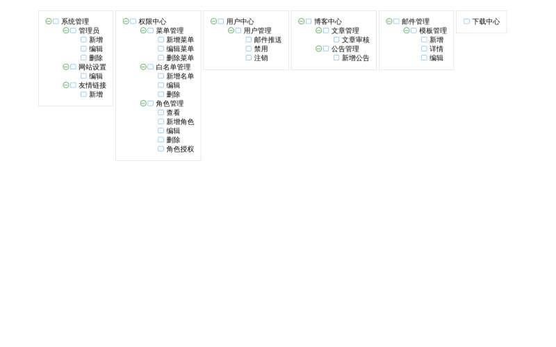js树形菜单分类勾选插件