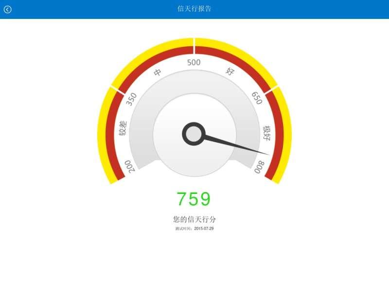 蓝色的手机端信天行个人信息页面模板