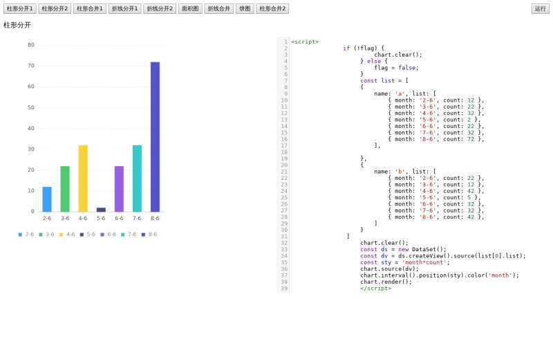 html5柱形图表在线运行实例