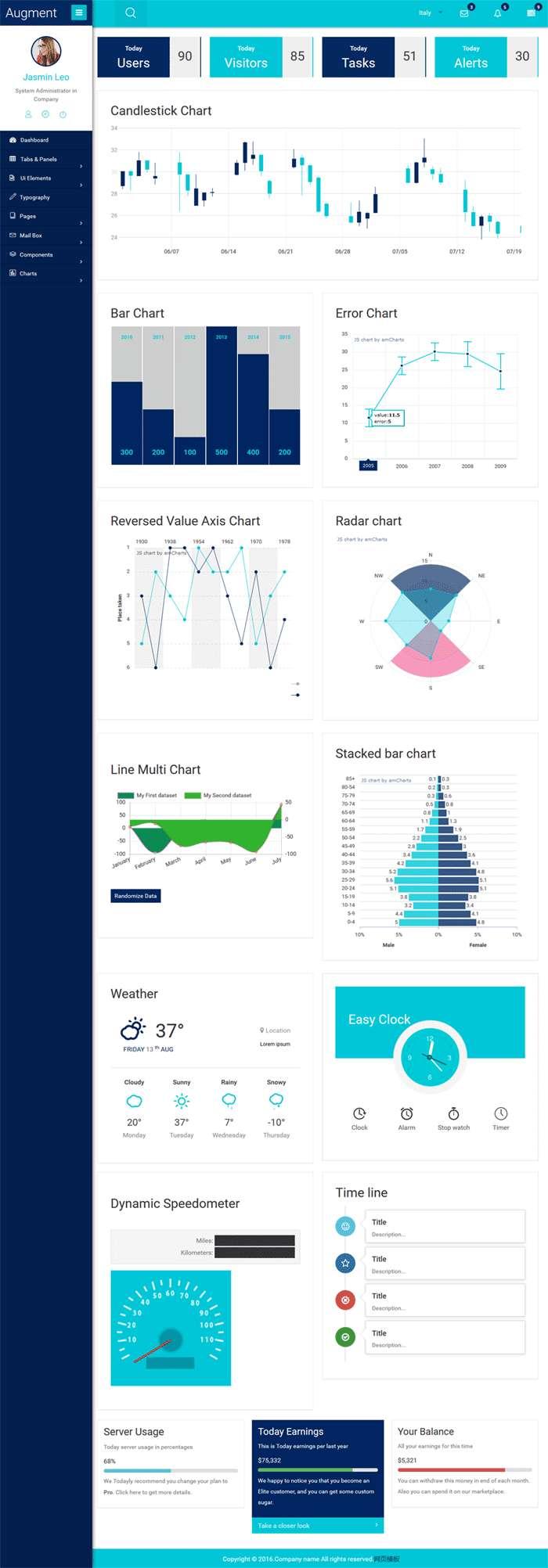 蓝色的html5数据统计手机后台管理模板