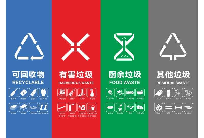 2021生活垃圾分类标志_垃圾桶图标设计素材