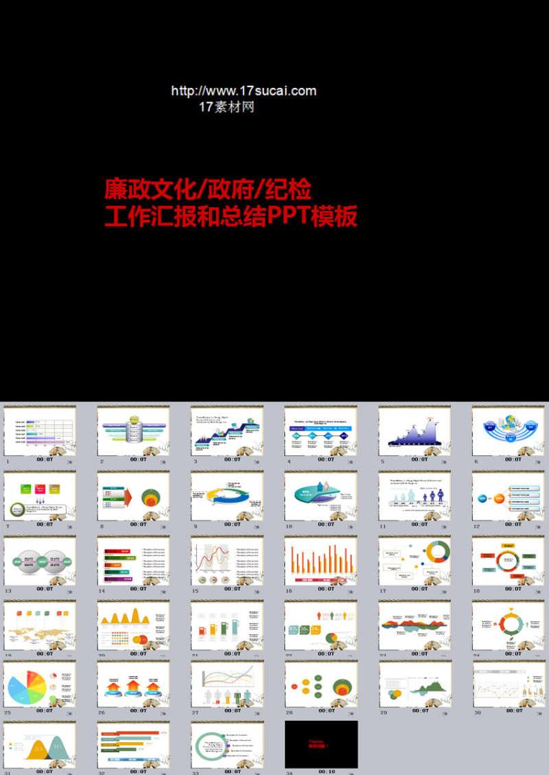 通用的工作汇报总结PPT图表模板下载
