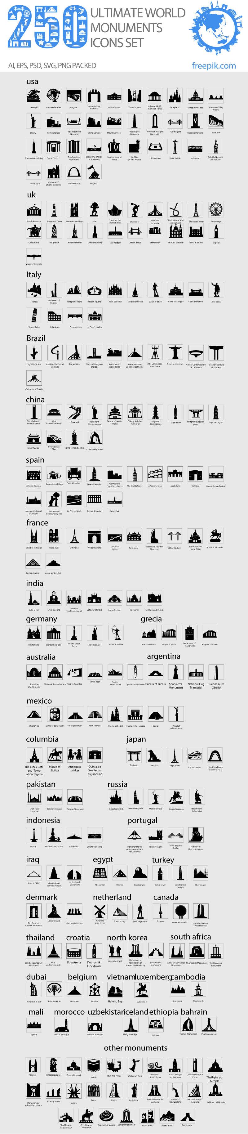 250个世界文明古迹建筑图标素材