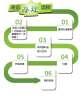 绿色的工作流程图素材psd下载