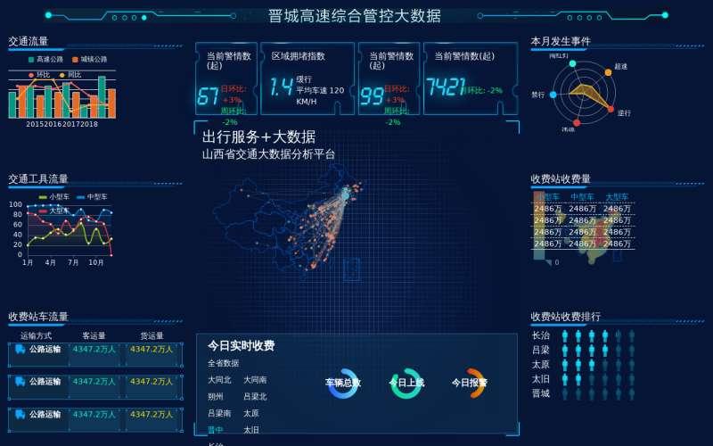 高速交通大数据分析平台html5模板