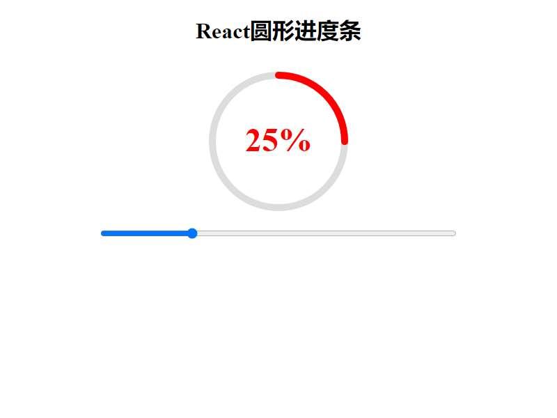 React圆形滑块进度条实例