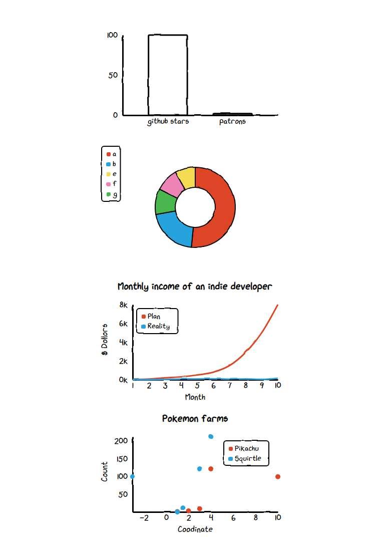 手绘统计图表svg特效