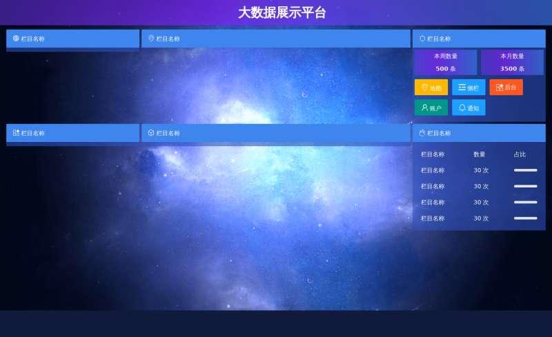 通用的大数据图表投票页面模板